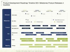 Product Development Roadmap Timeline Dev Milestones Product Releases 4 Quarters Ppt Inspiration File Formats PDF