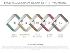 Product Development Sample Of Ppt Presentation