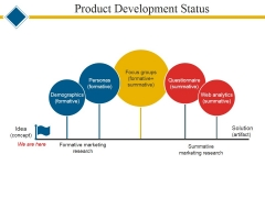 Product Development Status Ppt PowerPoint Presentation Icon Graphics Tutorials
