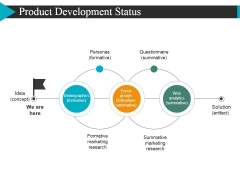Product Development Status Ppt PowerPoint Presentation Infographics Slide Download