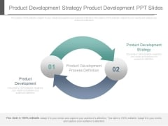 Product Development Strategy Product Development Ppt Slides
