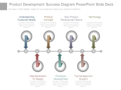 Product Development Success Diagram Powerpoint Slide Deck