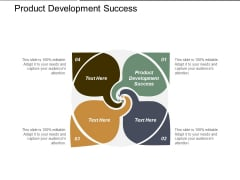 Product Development Success Ppt PowerPoint Presentation Layouts Designs
