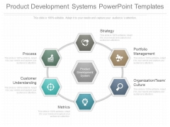 Product Development Systems Powerpoint Templates