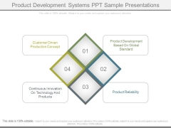 Product Development Systems Ppt Sample Presentations