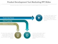 Product Development Test Marketing Ppt Slides