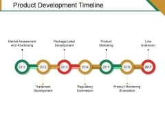 Product Development Timeline Ppt PowerPoint Presentation Gallery Templates
