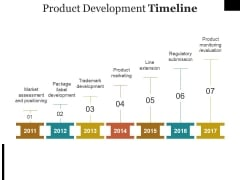 Product Development Timeline Ppt PowerPoint Presentation Infographics Example