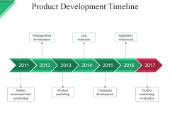 Product Development Timeline Ppt PowerPoint Presentation Pictures Graphics Pictures