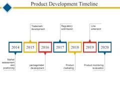 Product Development Timeline Ppt PowerPoint Presentation Professional Designs