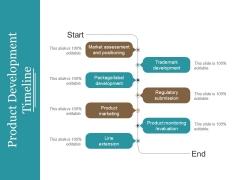 Product Development Timeline Ppt PowerPoint Presentation Summary Graphics