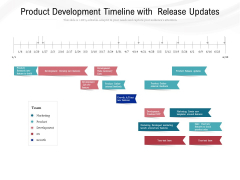 Product Development Timeline With Release Updates Ppt PowerPoint Presentation Gallery Outline PDF