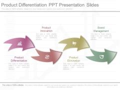 Product Differentiation Ppt Presentation Slides