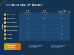 Product Distribution Sales And Marketing Channels Distribution Strategy Template Ppt Ideas Outline PDF