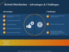 Product Distribution Sales And Marketing Channels Hybrid Distribution Advantages And Challenges Ppt Ideas Aids PDF