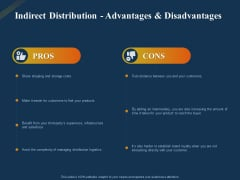 Product Distribution Sales And Marketing Channels Indirect Distribution Advantages And Disadvantages Ppt Layouts Show PDF