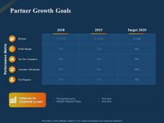 Product Distribution Sales And Marketing Channels Partner Growth Goals Ppt Inspiration Icon PDF