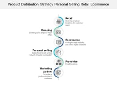 Product Distribution Strategy Personal Selling Retail Ecommerce Ppt PowerPoint Presentation Ideas Example