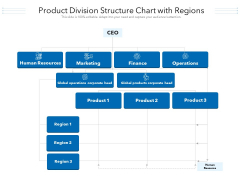 Product Division Structure Chart With Regions Ppt PowerPoint Presentation File Infographic Template PDF