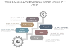 Product Envisioning And Development Sample Diagram Ppt Design