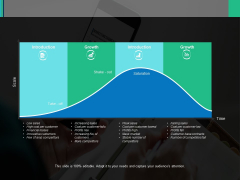 Product Evolution Cycle Ppt PowerPoint Presentation Infographic Template Gridlines