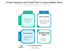 Product Expansion And Growth Chart To Improve Market Share Ppt PowerPoint Presentation Model File Formats PDF