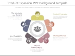 Product Expansion Ppt Background Template
