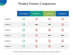Product Feature Comparison Ppt PowerPoint Presentation Infographic Template Pictures