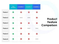 Product Feature Comparison Ppt PowerPoint Presentation Layouts Master Slide