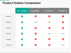 Product Feature Comparison Ppt Powerpoint Presentation Layouts Styles