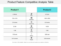 Product Feature Competitive Analysis Table Ppt Powerpoint Presentation Infographics Example Topics