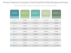 Product Features Comparison Chart Powerpoint Slide Background Picture