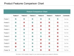 Product Features Comparison Chart Ppt Powerpoint Presentation Model Template