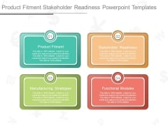 Product Fitment Stakeholder Readiness Powerpoint Templates