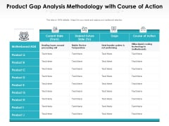 Product Gap Analysis Methodology With Course Of Action Ppt PowerPoint Presentation File Visual Aids PDF