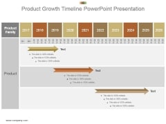 Product Growth Timeline Powerpoint Presentation