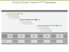 Product Growth Timeline Ppt Presentation