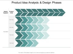 Product Idea Analysis And Design Phases Ppt Powerpoint Presentation Infographics Show