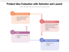 Product Idea Evaluation With Selection And Launch Ppt PowerPoint Presentation File Influencers PDF