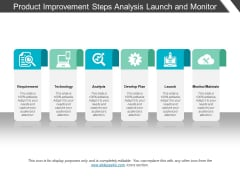 Product Improvement Steps Analysis Launch And Monitor Ppt PowerPoint Presentation Portfolio Background