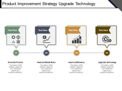 Product Improvement Strategy Upgrade Technology Ppt PowerPoint Presentation Portfolio Layouts