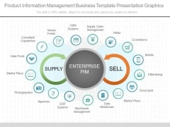 Product Information Management Business Template Presentation Graphics