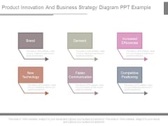Product Innovation And Business Strategy Diagram Ppt Example