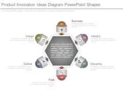 Product Innovation Ideas Diagram Powerpoint Shapes