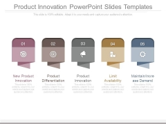 Product Innovation Powerpoint Slides Templates