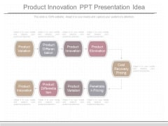 Product Innovation Ppt Presentation Idea