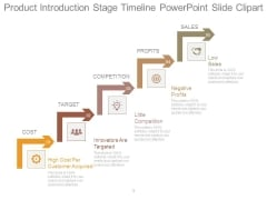 Product Introduction Stage Timeline Powerpoint Slide Clipart