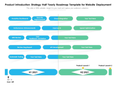 Product Introduction Strategy Half Yearly Roadmap Template For Website Deployment Brochure