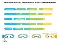 Product Introduction Strategy Quarterly Roadmap Template For Website Deployment Designs