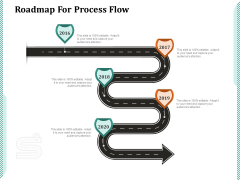 Product Launch Advertising Roadmap For Process Flow Ppt PowerPoint Presentation Outline Gridlines PDF